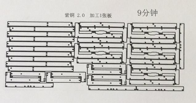 东莞泽劲通快3040大型激光机可激光切割紫铜排速度惊人